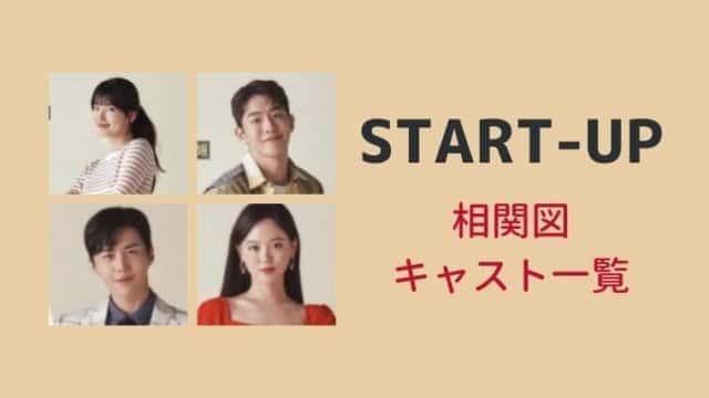 【スタートアップ:夢の扉】相関図(日本語)・キャスト一覧・あらすじ・NETFLIX配信スケジュール・OSTも