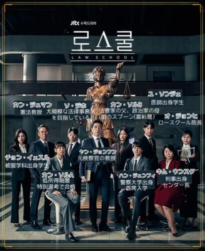 韓国ドラマ【ロースクール】相関図(日本語付き)